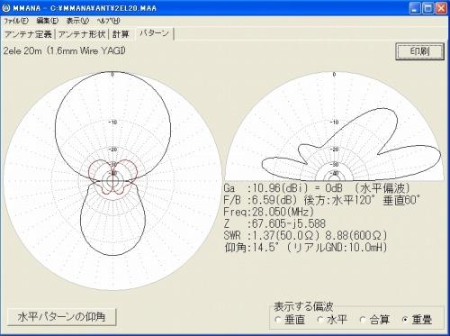 s-28MHz.jpg