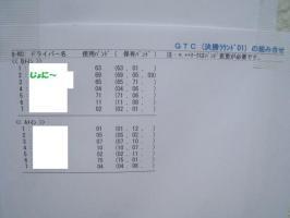 GTC Bメ