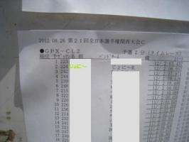 GPX-CL2 H1リザルト