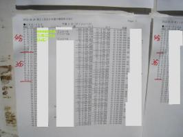 タミヤ全日本関西2012 GPX-CL2 Aメ