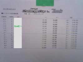 グデチャレ GTC Aメ決勝