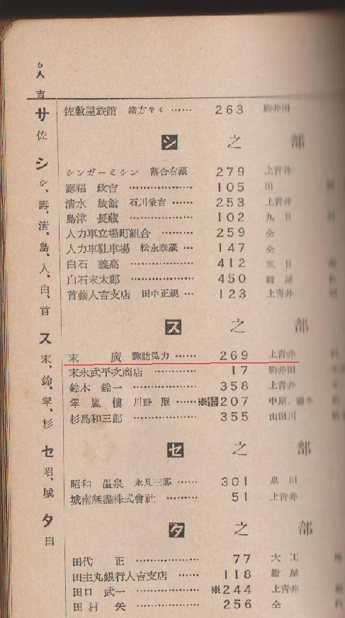電話番号簿