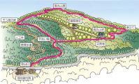 登山ルート