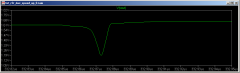 fet_r2r_dac_speed_up_3_waveform_2