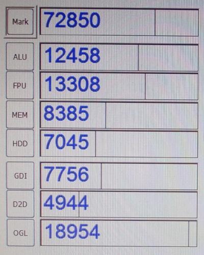 グラフィックボート(グラボnVidia GeForce 6600)をつけてCrystalMark 2004R3で測定