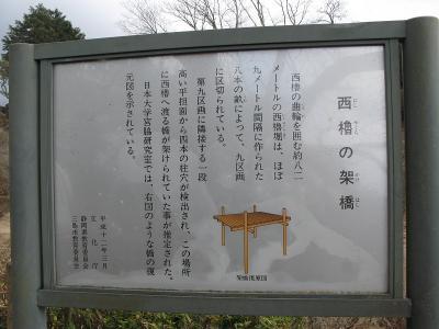 西櫓の架け橋