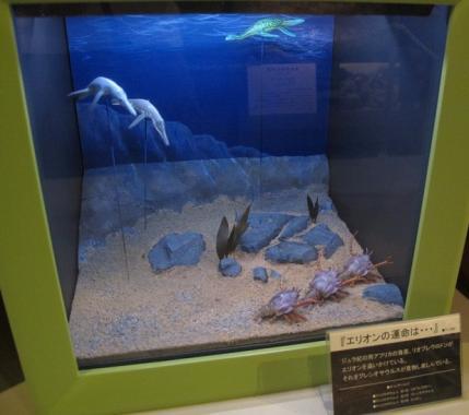 海洋堂フィギュアミュージアム