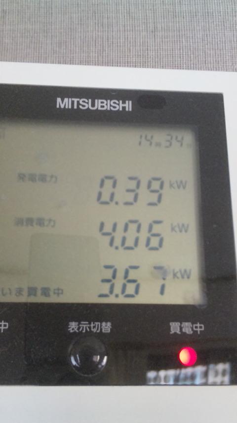 太陽光データ1