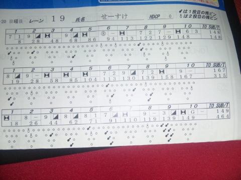 2011/11/20 綱島off ボーリングScore