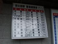 九州遠征1009-80