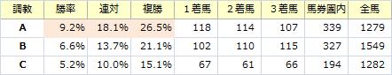 調教_20140126