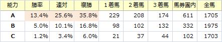 能力_20140126