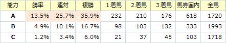 能力_20140202