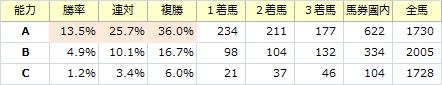 能力_20140209