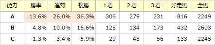 能力_20141214