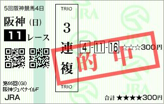 阪神JF_的中1