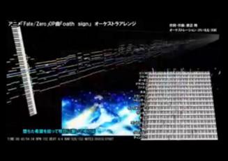 FateZero OP「oath sign」オーケストラアレンジ Full