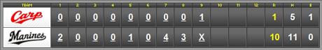 score_20110611.jpg