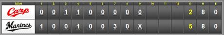 score_20110612.jpg