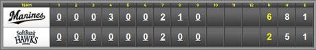 score_20110809.jpg