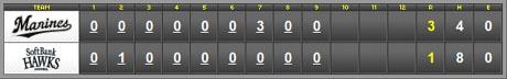 score_20110810.jpg