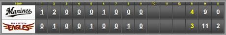 score_20110814.jpg