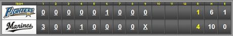 score_20110816.jpg