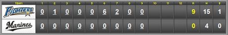 score_20110817.jpg