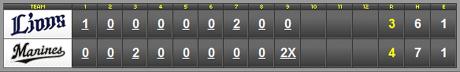 score_20110821.jpg