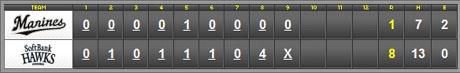 score_20110823.jpg