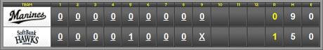 score_20110825.jpg