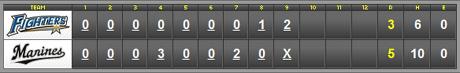 score_20110830.jpg
