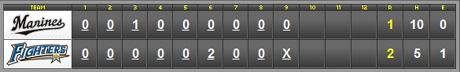 score_20110914.jpg