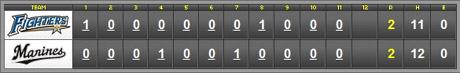 score_20111001.jpg