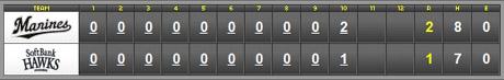 score_20111015.jpg