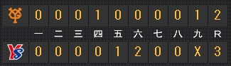 score_20111029_c.jpg