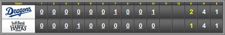 score_20111112.jpg