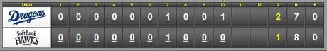 score_20111113.jpg