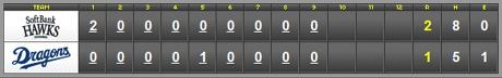 score_20111116.jpg