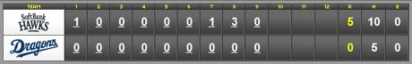 score_20111117.jpg