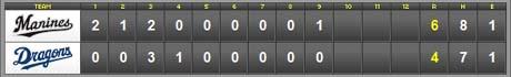 score_20120225.jpg