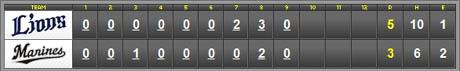 score_20120322.jpg
