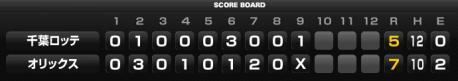 score_20120502.jpg