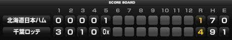 score_20120509.jpg