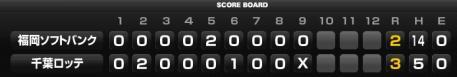 score_20120513.jpg