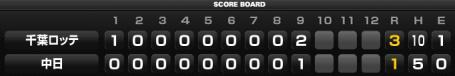 score_20120516.jpg