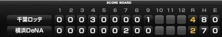 score_20120519.jpg