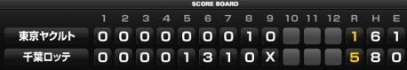 score_20120523.jpg