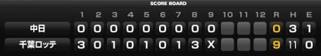 score_20120602.jpg
