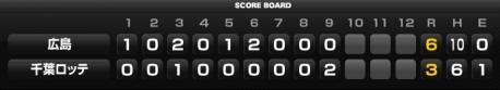score_20120614.jpg